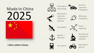 9 made-in-China-2025